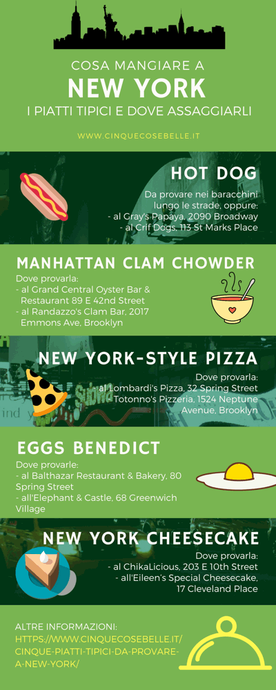 L'infografica sui posti dove mangiare a New York