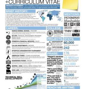 Un curriculum redatto come un'infografica