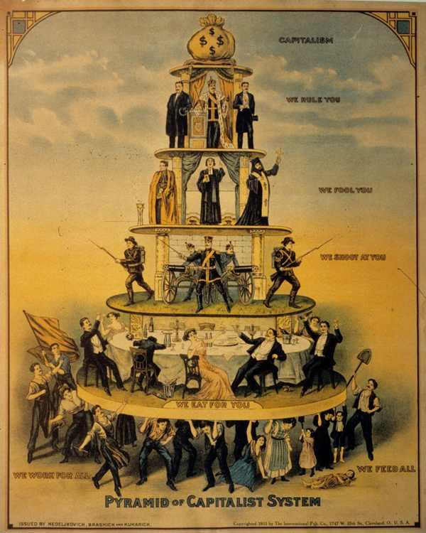 La piramide del capitalismo in un'immagine satirica di inizio Novecento