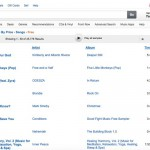 Alcuni dei file disponibili su Amazon.com