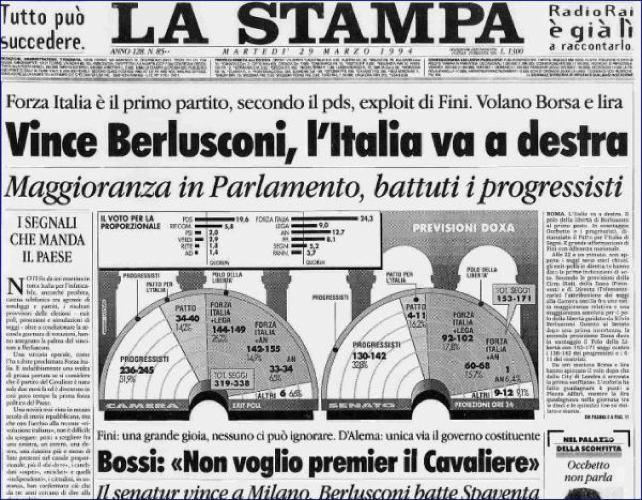 Il titolo de La Stampa con la ripartizione del Parlamento