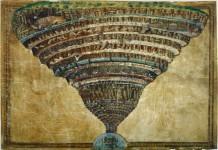Una celebre mappa dell'Inferno di Dante disegnata da Sandro Botticelli, con ben visibili i vari gironi