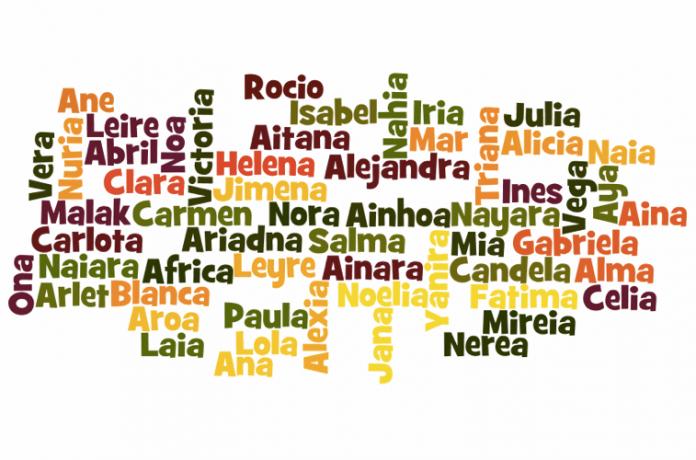I cinque nomi spagnoli femminili pi diffusi e qualche for Nomi dei politici italiani