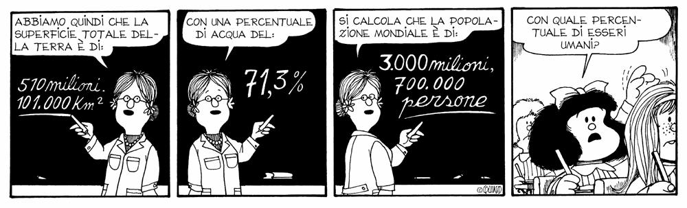 Mafalda e l'umanità
