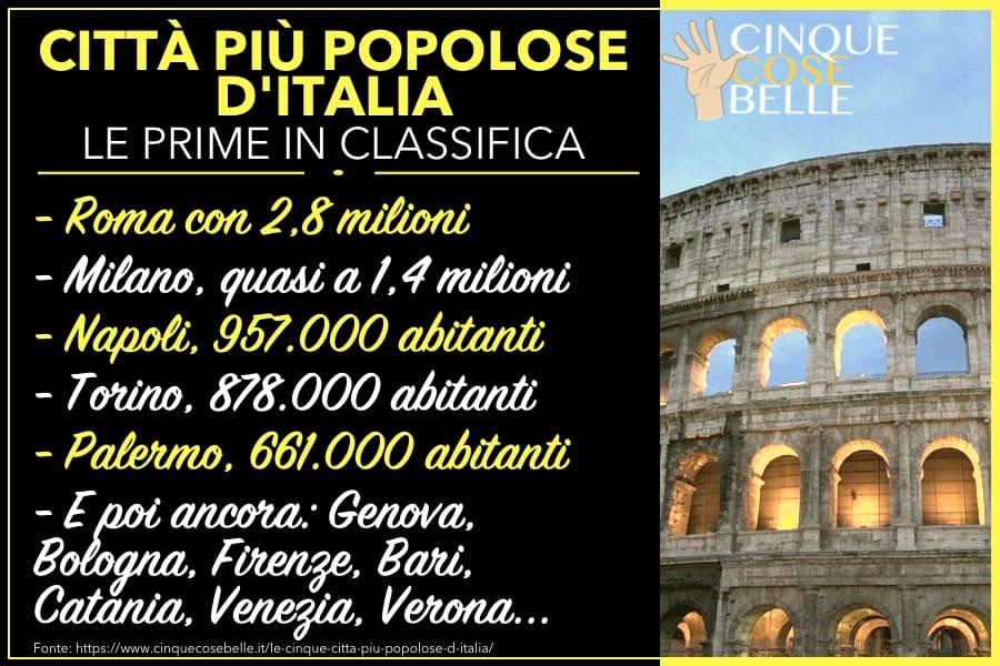 Le città più popolose d'Italia