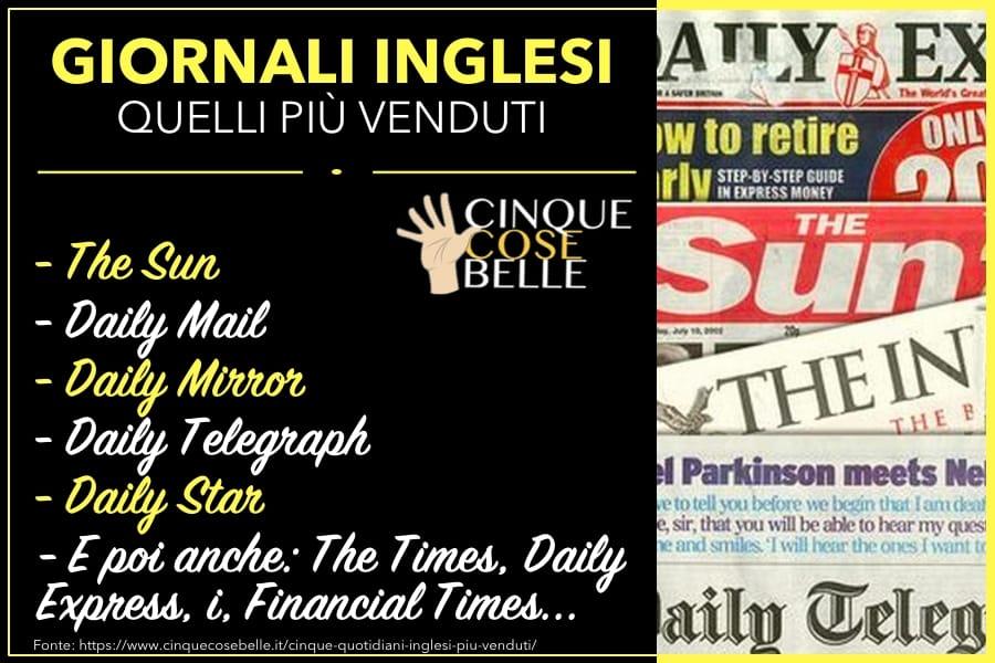 I giornali inglesi più venduti