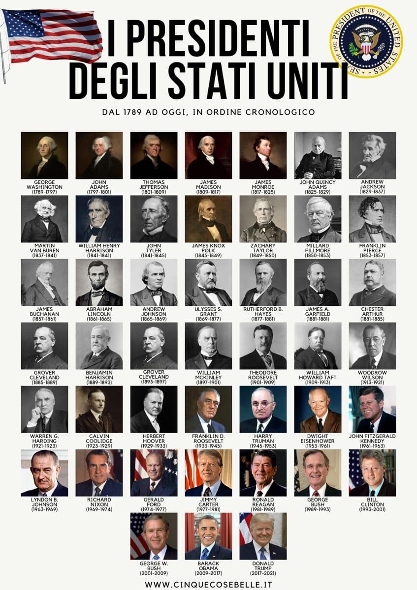 L'elenco dei presidenti degli USA in ordine cronologico
