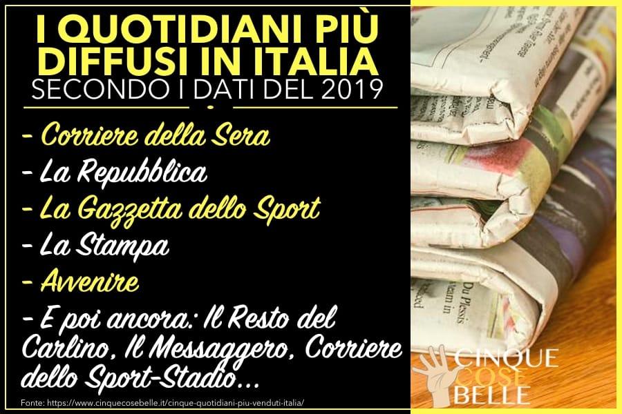 L'infografica sui quotidiani più diffusi in Italia