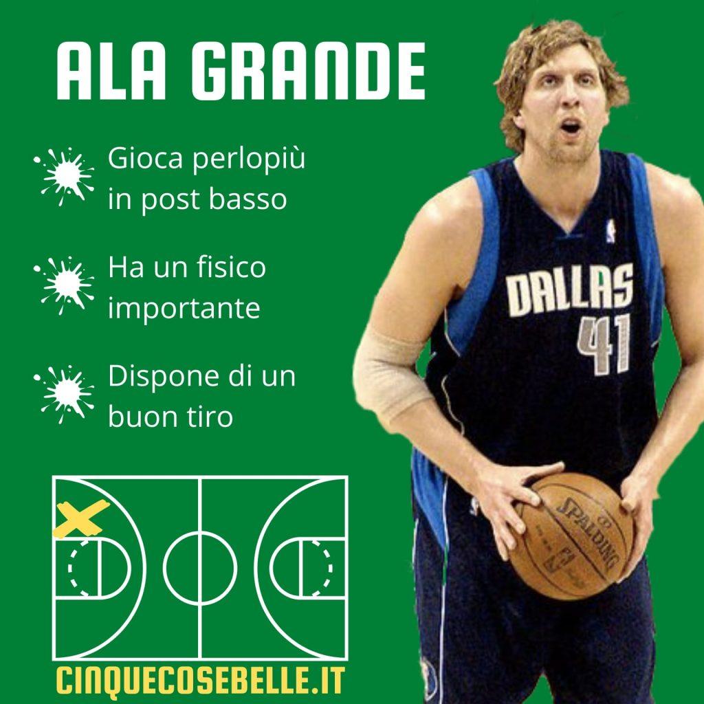 I ruoli del basket: l'ala grande