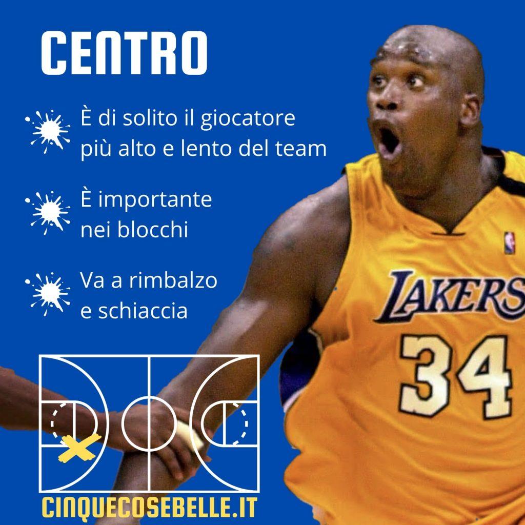 I ruoli del basket: il centro