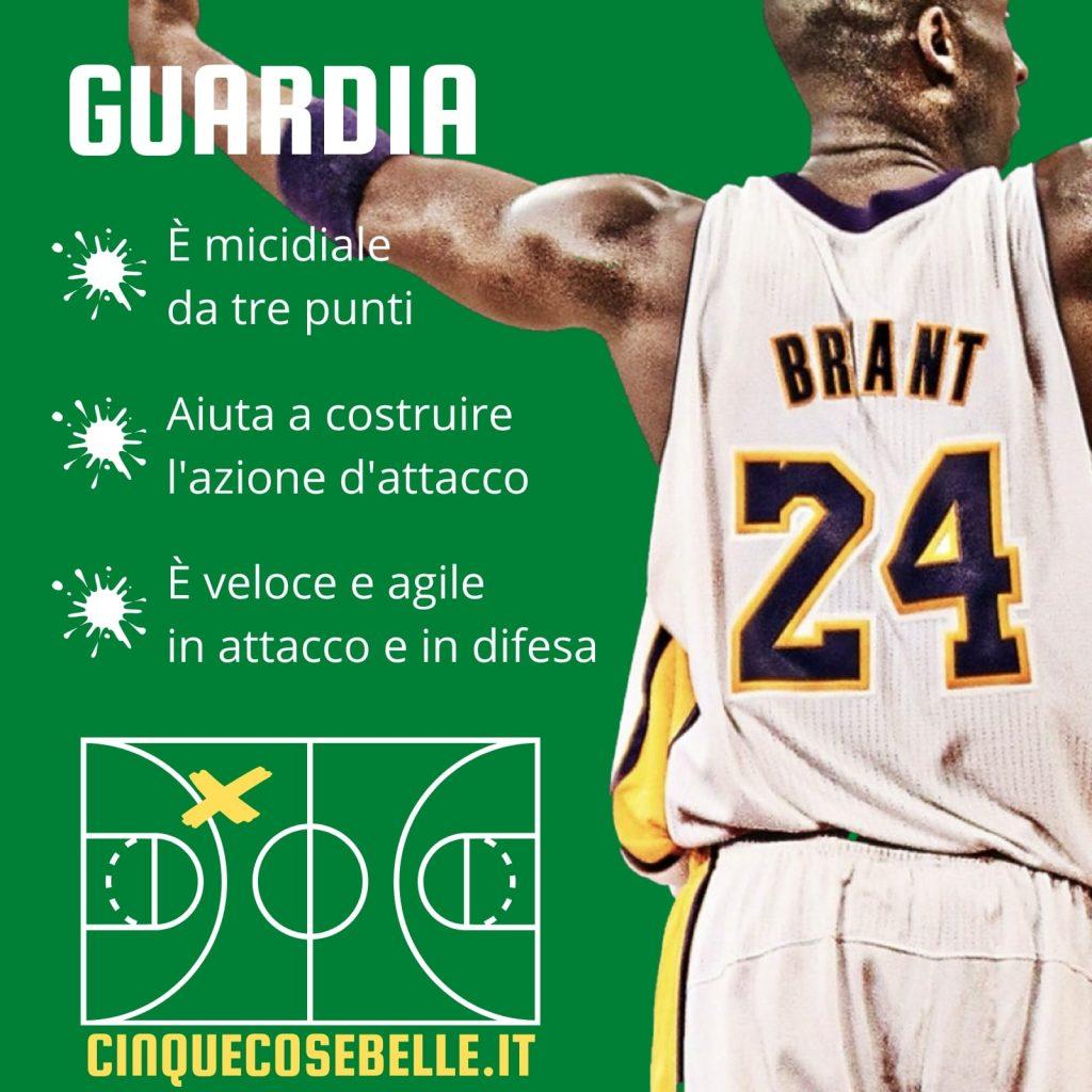 I ruoli del basket: la guardia