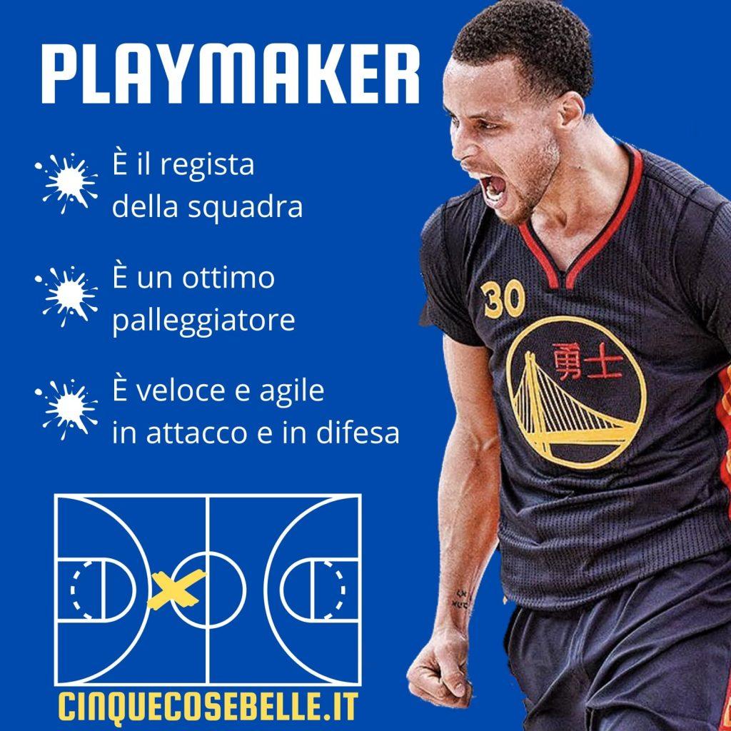 I ruoli del basket: il playmaker