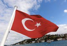 Le città della Turchia più popolose