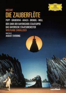 Il flauto magico, l'opera di Mozart più rappresentata