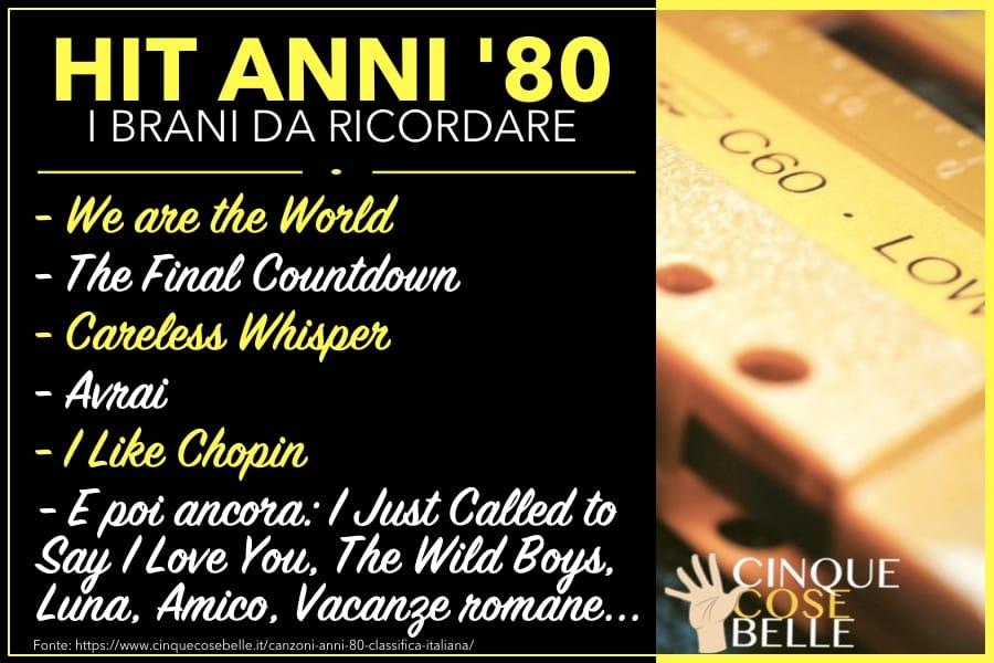 Le canzoni anni '80 che sono entrate nella classifica italiana