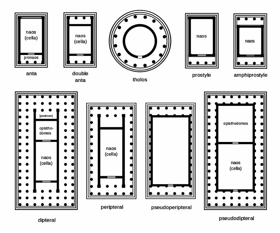 Alcune piante di templi greci secondo le varie tipologie (immagine di B. Jankuloski via Wikimedia Commons)