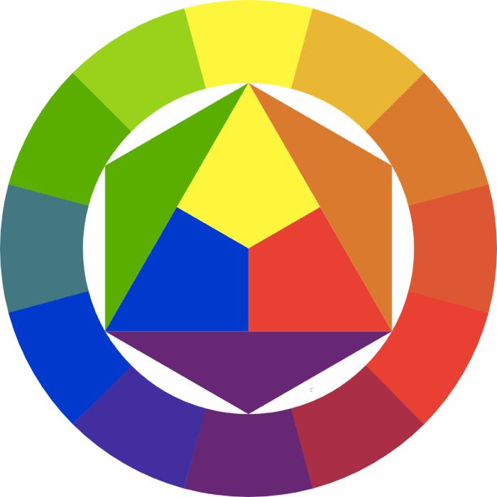 Ruota di colori realizzata da Peter Forster (via Wikimedia Commons)