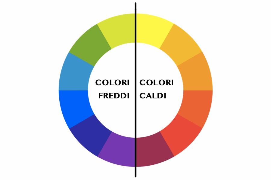 La ruota dei colori caldi e freddi