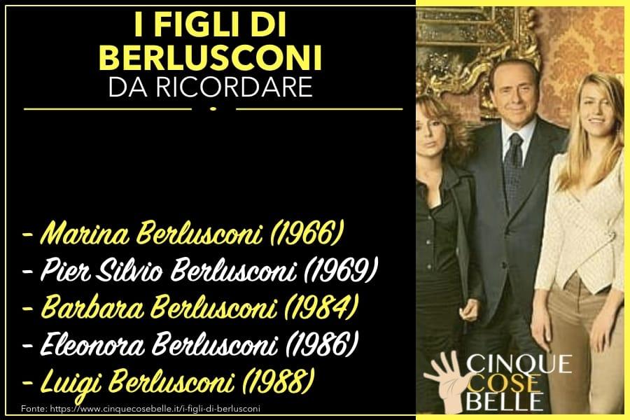 I figli di Berlusconi