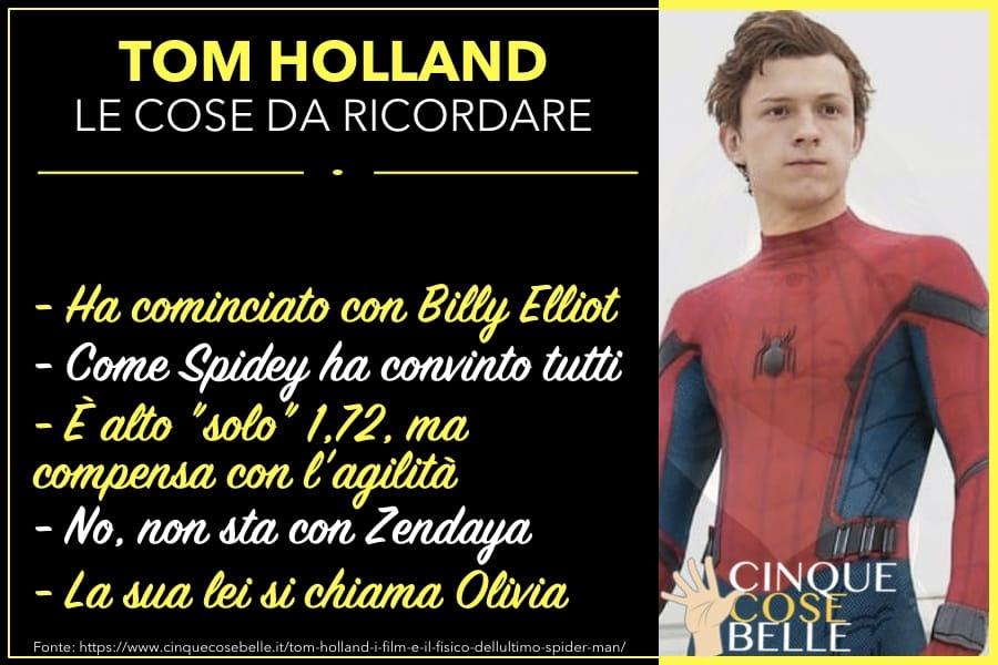 Le cose da sapere su Tom Holland