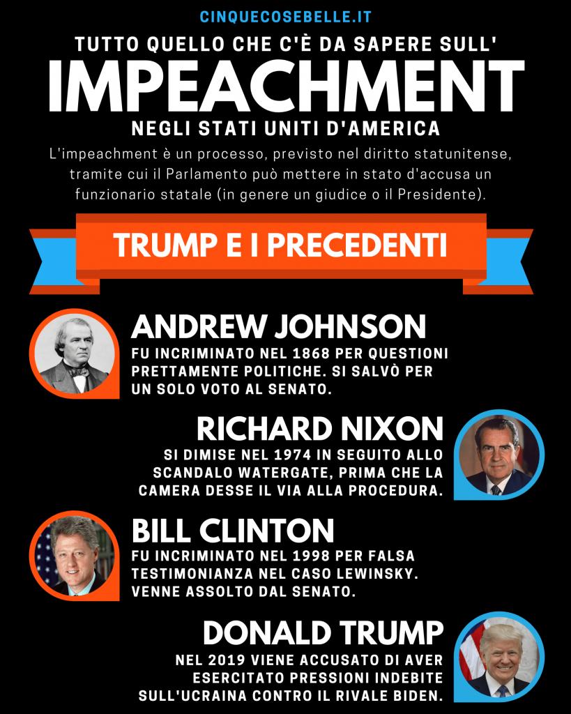 L'infografica sull'impeachment negli Stati Uniti