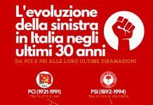L'evoluzione della sinistra in Italia