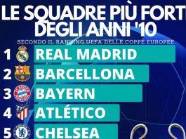 La classifica delle squadre più forti degli anni '10 secondo la UEFA