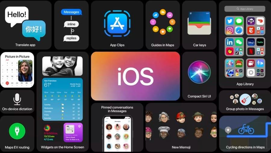 Le novità dell'Apple WWDC 2020