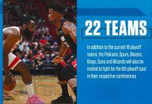 Una delle schede informative dell'NBA per la ripresa post-covid-19