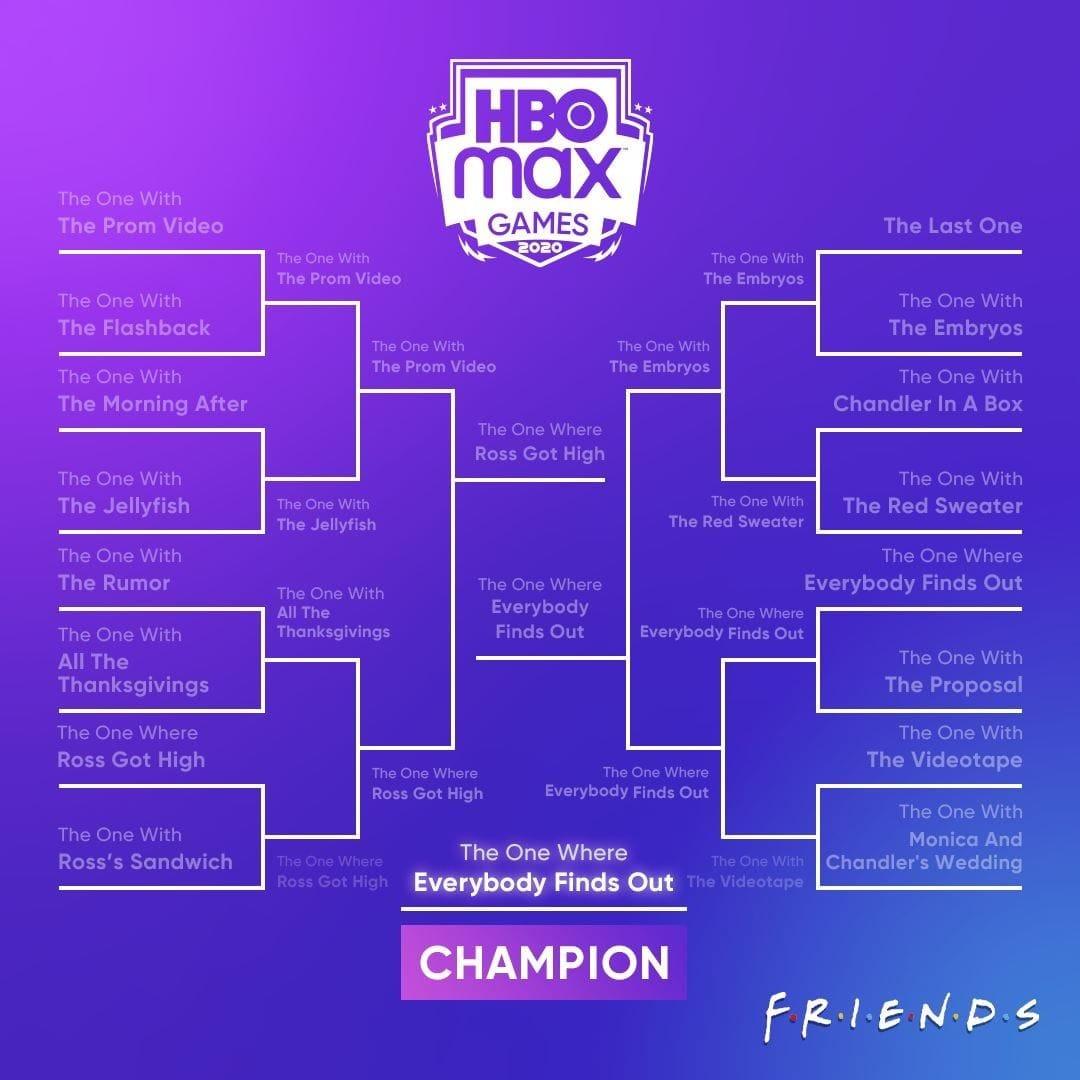 Il tabellone degli scontri tra gli episodi di Friends